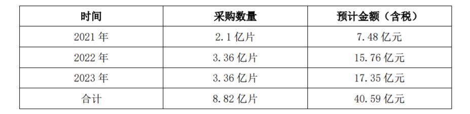 浙江正泰与上机数控签订单晶硅片采购合同