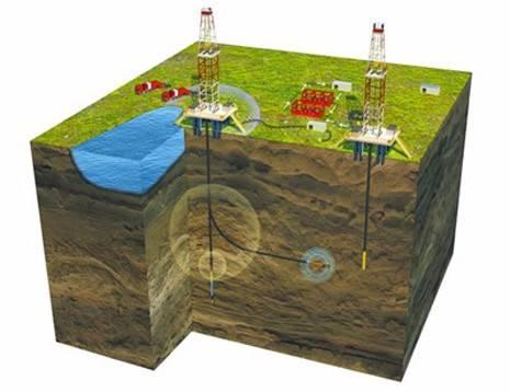 中国石油勘探领域科技进步观察