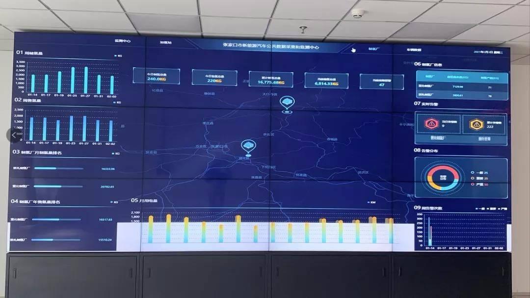 全国首个氢能全产业链一体化数据采集和监测平台正式启用