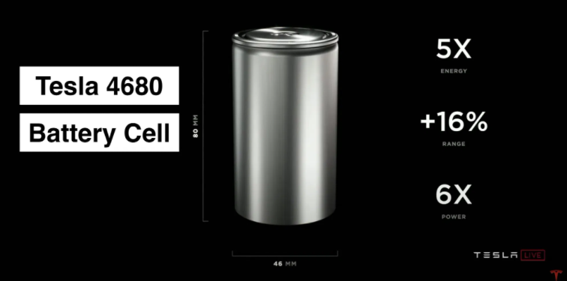 LG能源解决方案(LG Energy Solution)已开始建造特斯拉4680电池试点产线