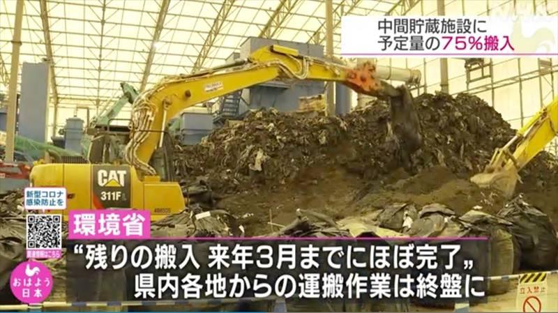 东京电力公司已收集福岛75%核废弃物
