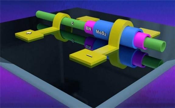压扁的二维异型结构未来可实现电子器件小型化