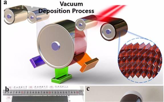 大連化物所實現甲脒基鈣鈦礦薄膜的高通量、大面積、可柔性制備