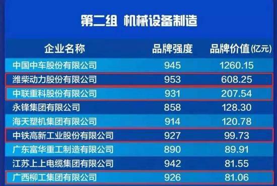 2021中国品牌价值评价信息发布 中国石化位居能源化工行业第一
