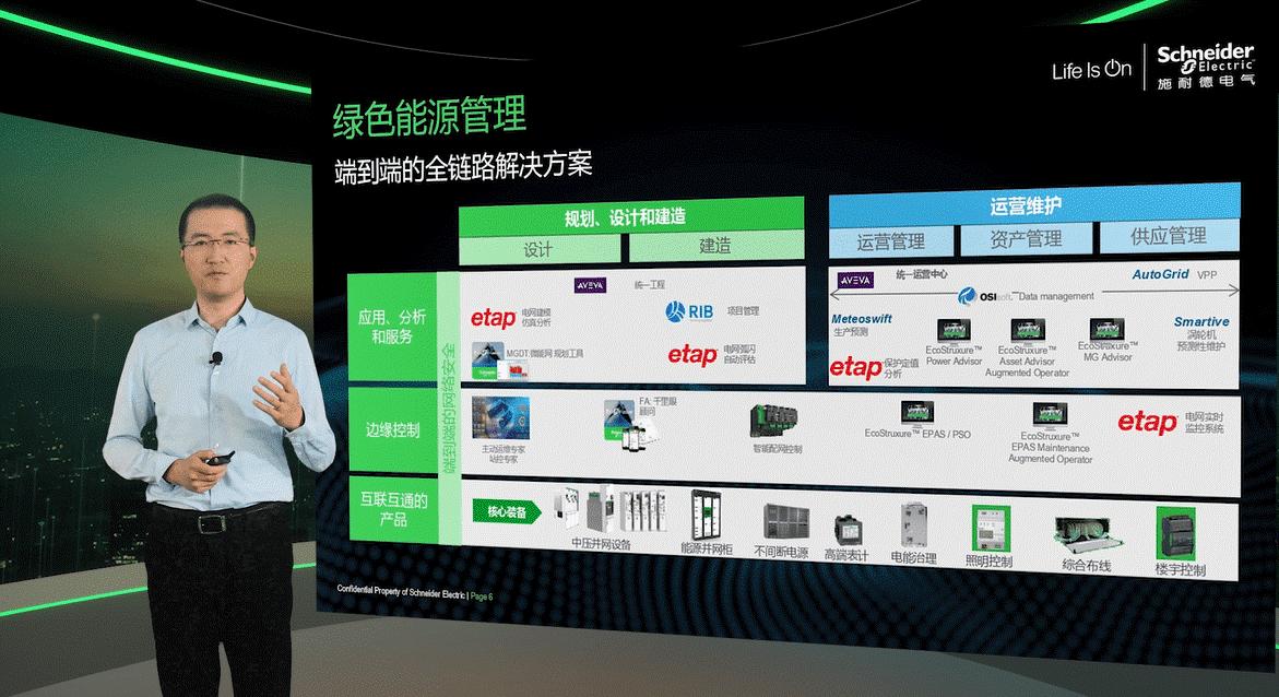 施耐德电气薛毅:绿色能源管理助力构建新型电力系统