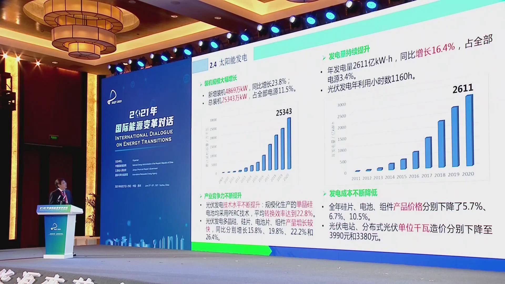 顧洪賓:中國可再生能源發展報告2020