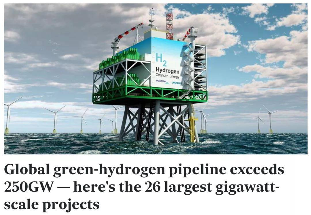全球24个最大的绿色氢气项目名录