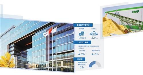 中国中化:打造世界一流综合性化工企业