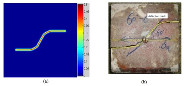 武汉岩土所水力压裂缝网模拟技术研究获进展