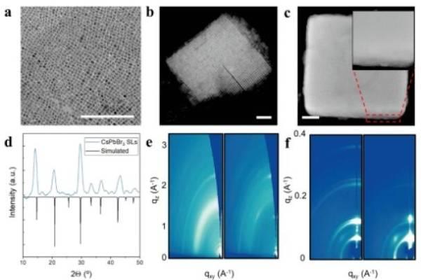 上海光机所等在钙钛矿超晶格激光研究中取得进展