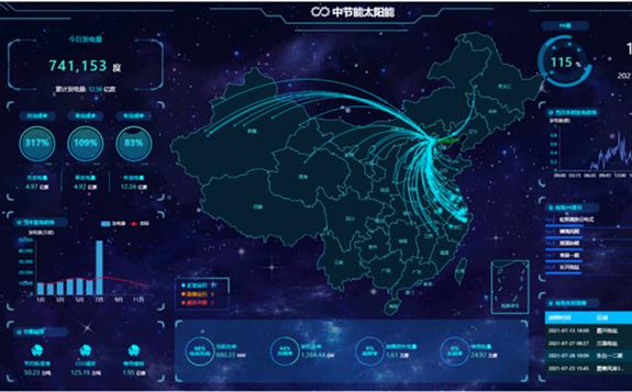"""中国节能自主研发""""节能云平台""""正式上线"""