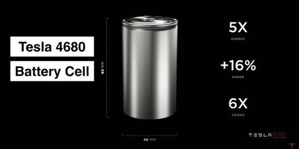 美国电动汽车初创公司Lucid CEO:不要过度迷恋特斯拉4680电池