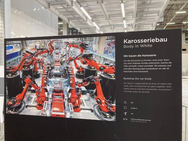 特斯拉公布柏林工廠首個小目標:每輛Model Y車身生產只需45秒